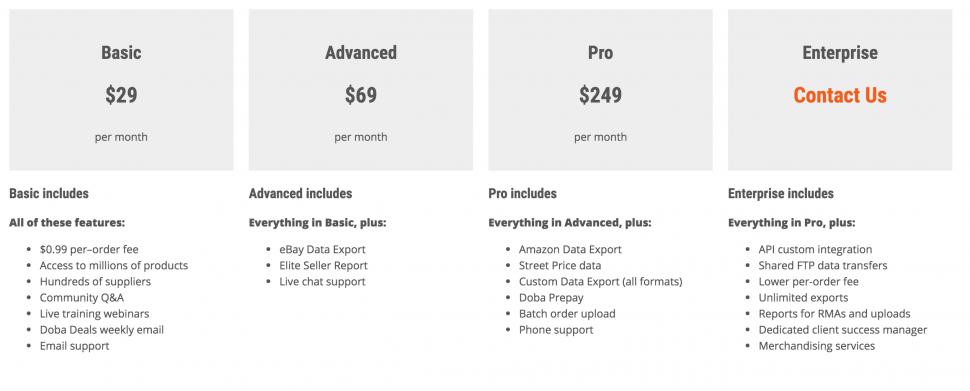 Doba pricing