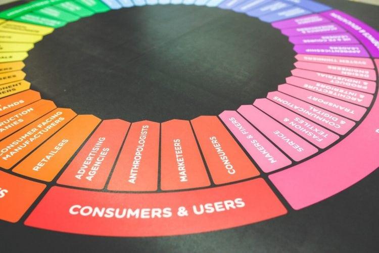 Offline Marketing Strategies