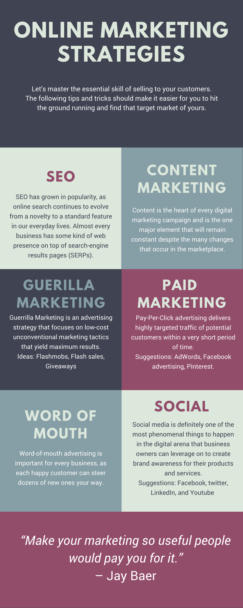 Marketing Strategies - Start A Distribution Business