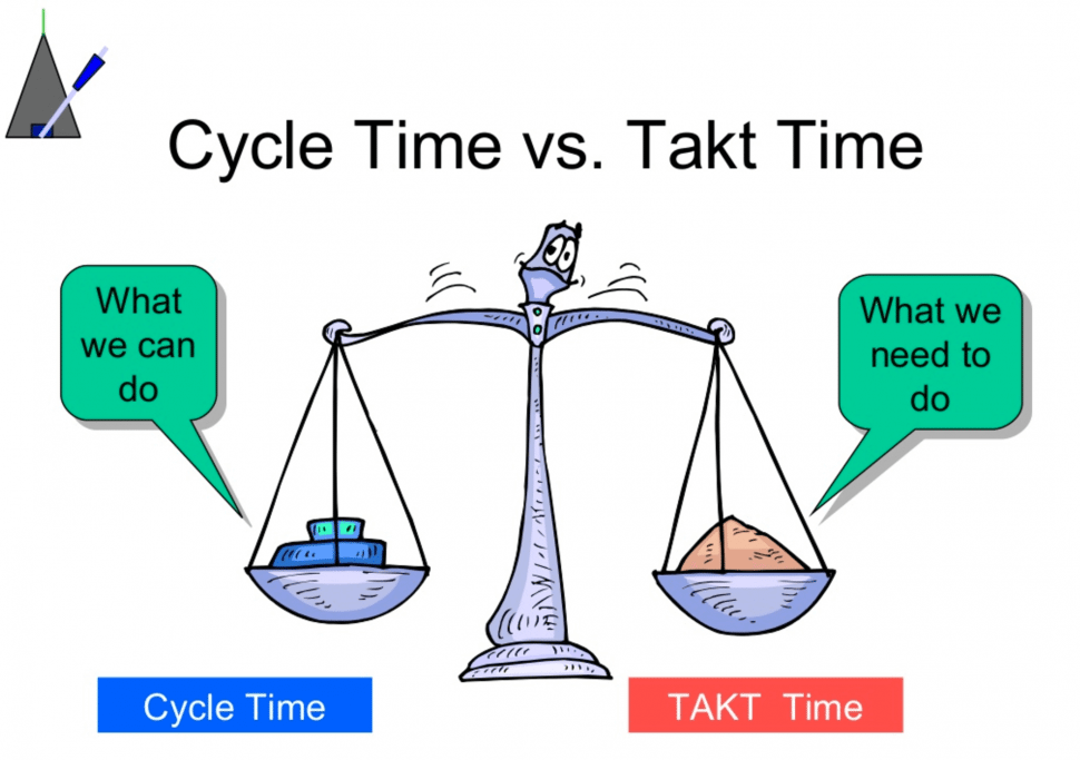 cycle time vs takt time