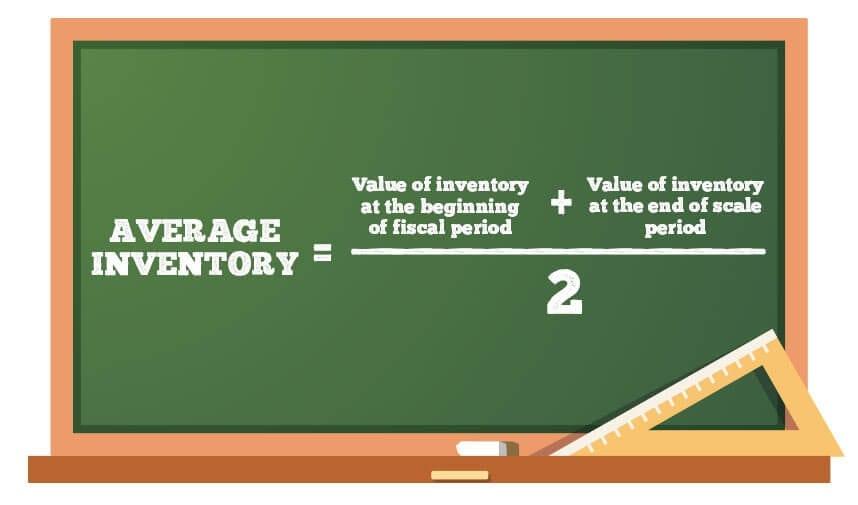 中小企业ERP——如何计算库存周转率