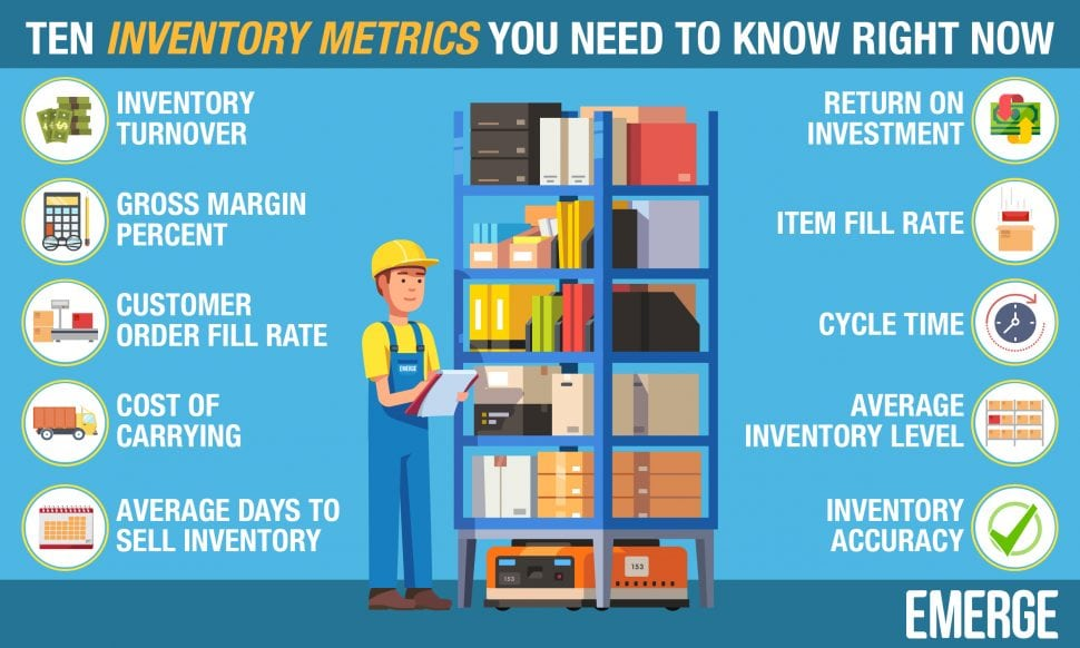 inventory metrics for small businesses