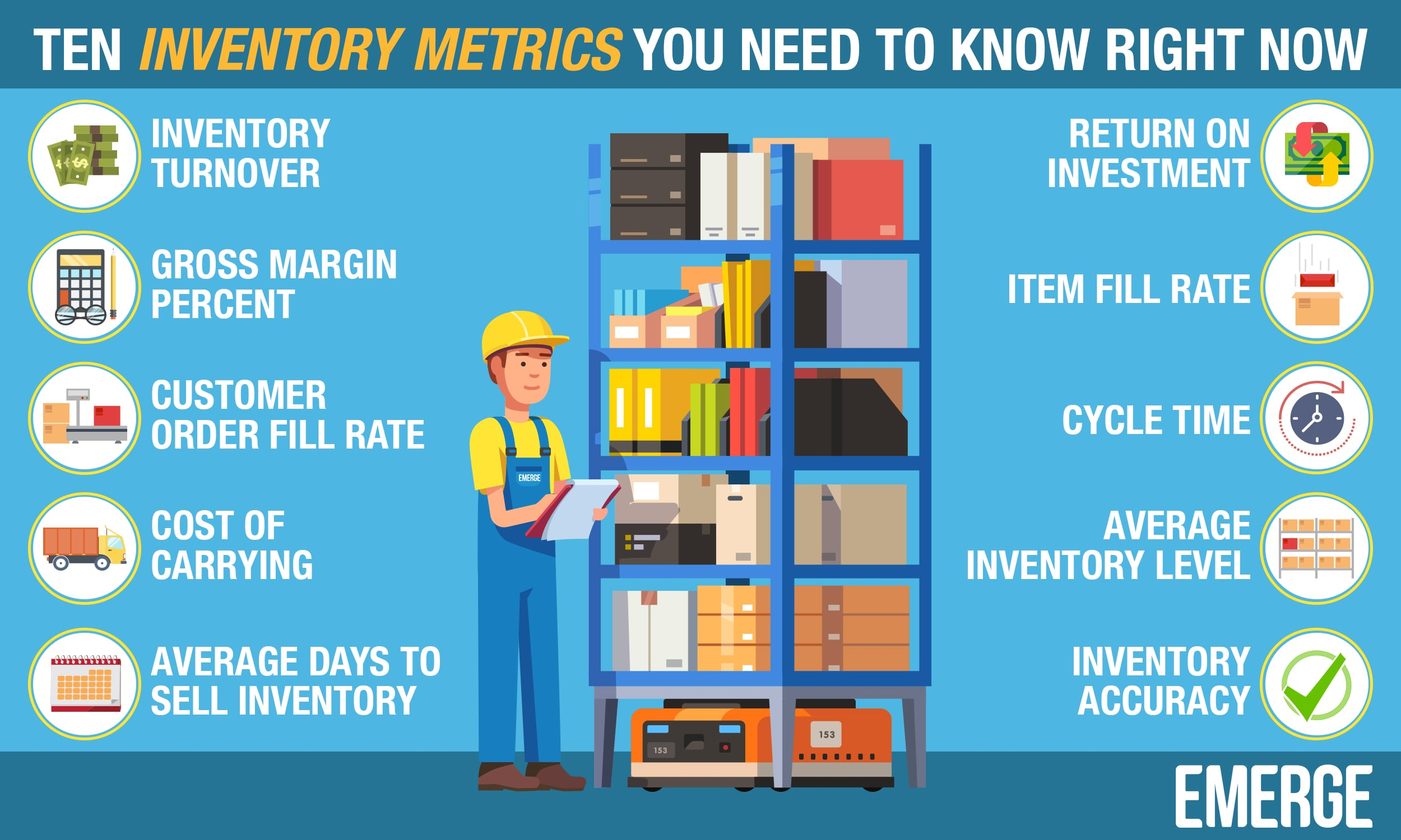 10 Inventory Metrics You Need to Know - Inventory Management