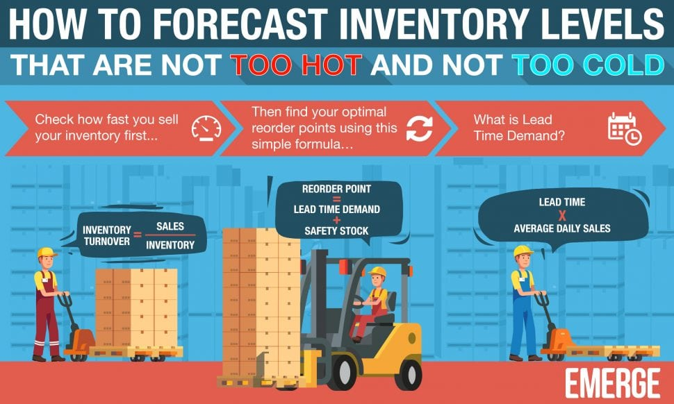 What is inventory forecasting - infographics