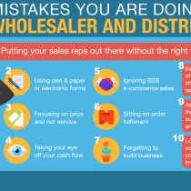Top 10 Wholesale Mistakes