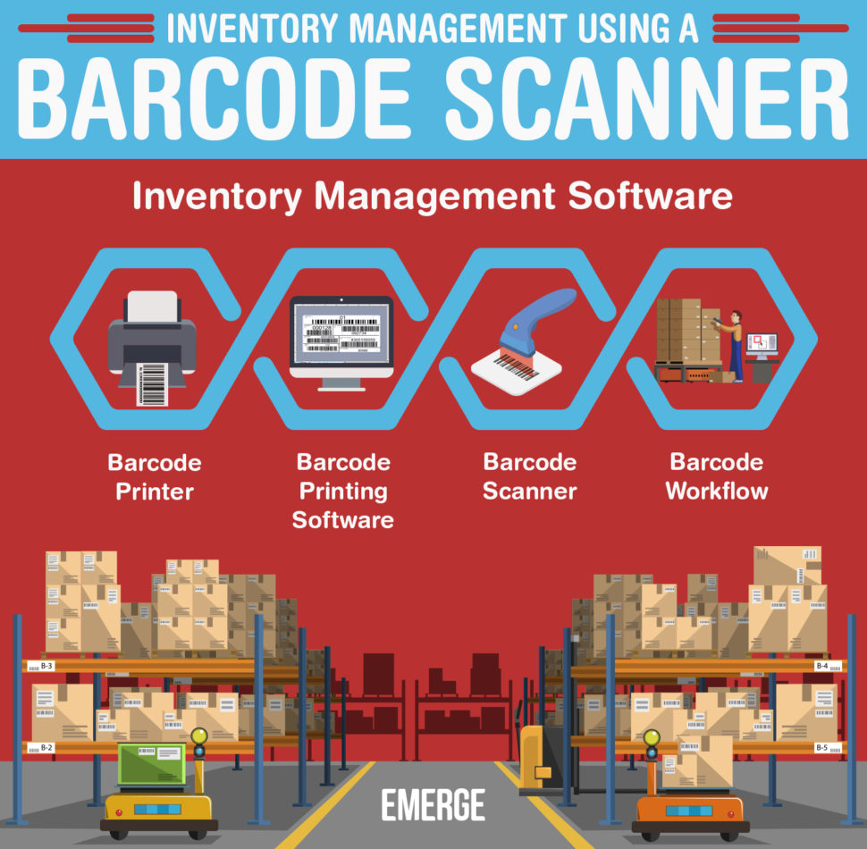 inventory management using barcode scanner