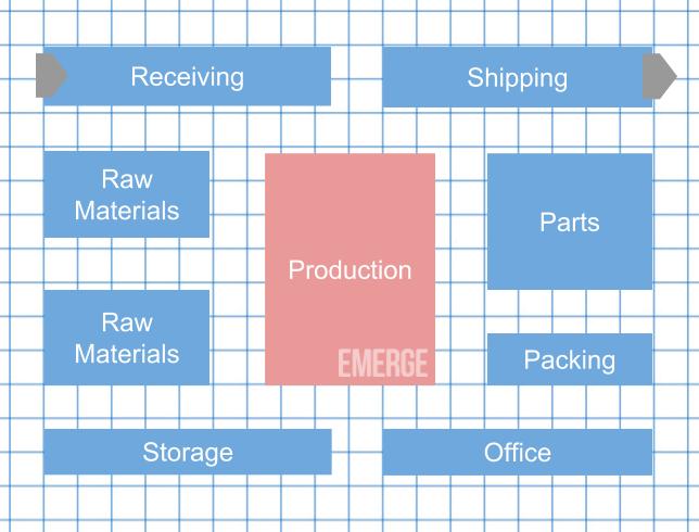 Install Warehouse Racks and Shelves - warehouse organization