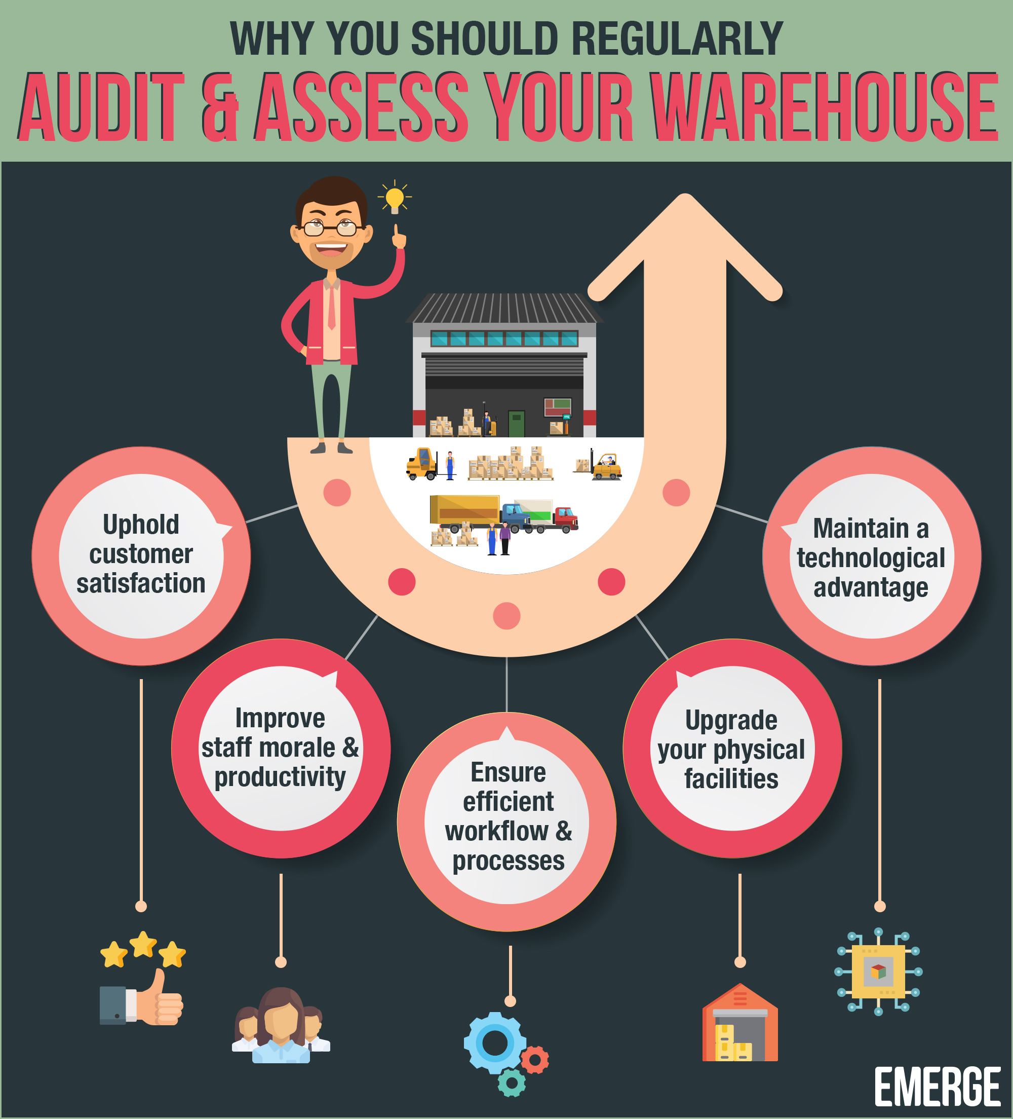 aa20fbe3 4 Reasons Why You Should Audit and Assess Your Warehouse - EMERGE