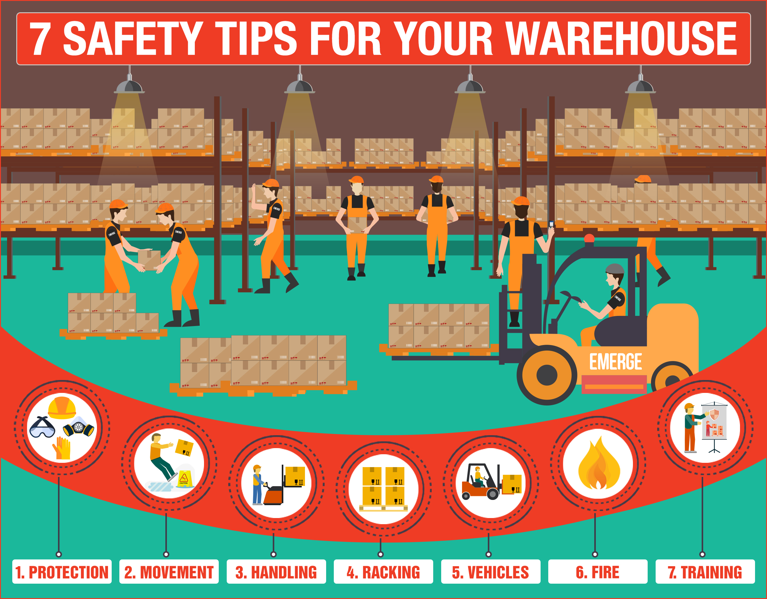 7 Safety Tips You Can Implement For Your Warehouse Now Emerge