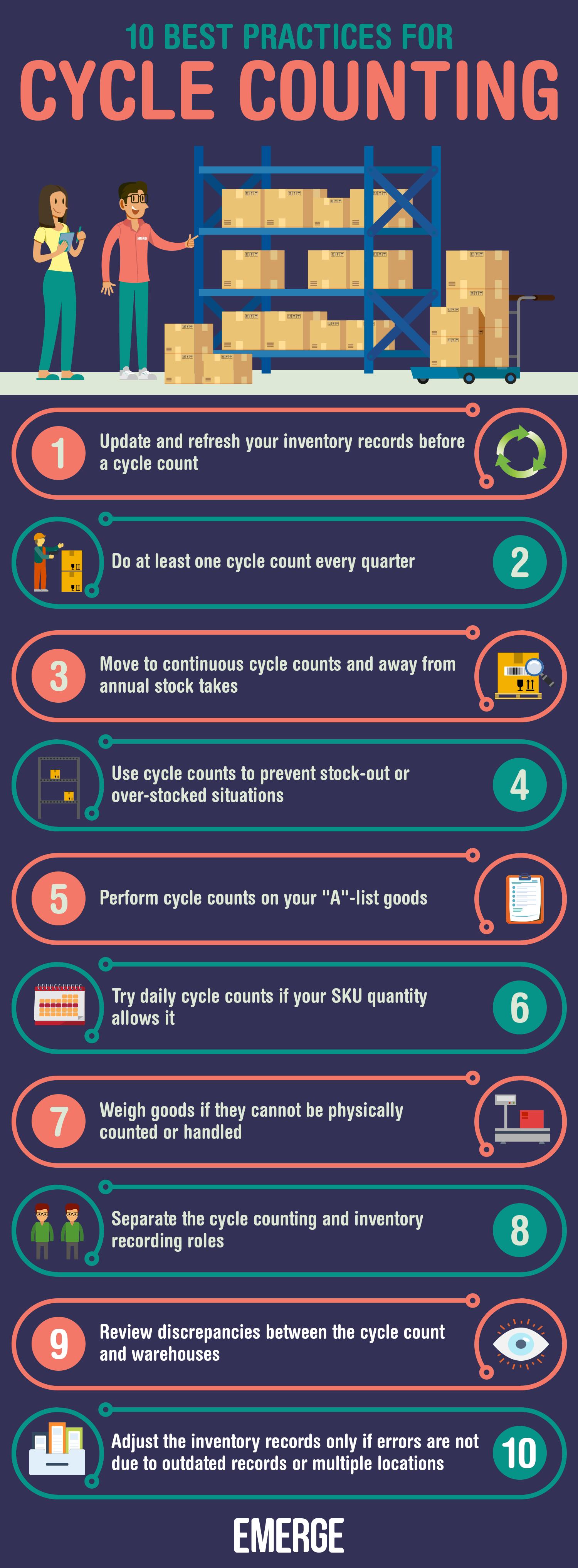 库存盘点的十个技巧