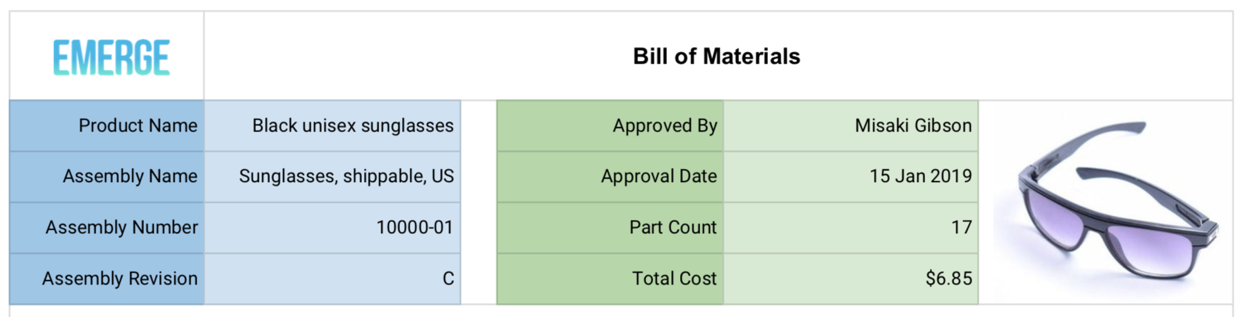 A Bill of Materials Template for Manufacturers   EMERGE App