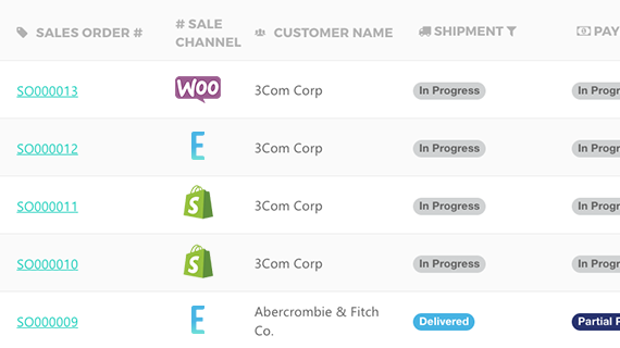 woocommerce inventory management extension
